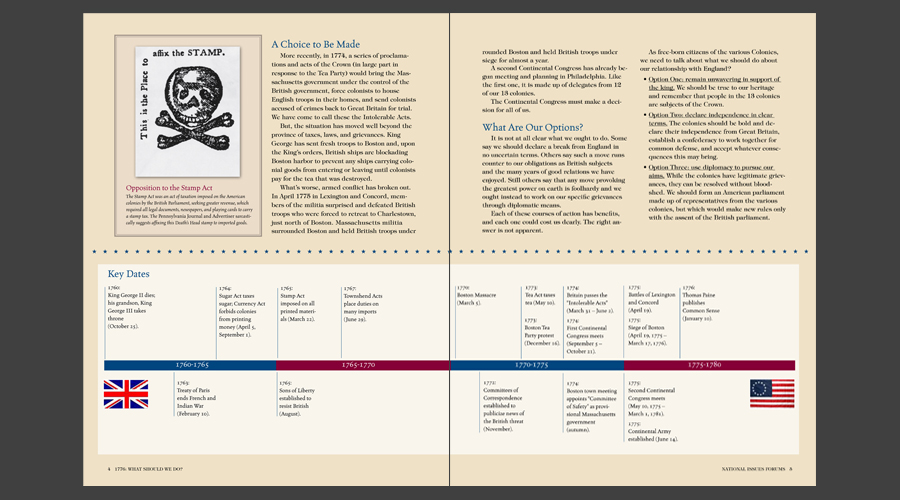 Publication layout and illustrations